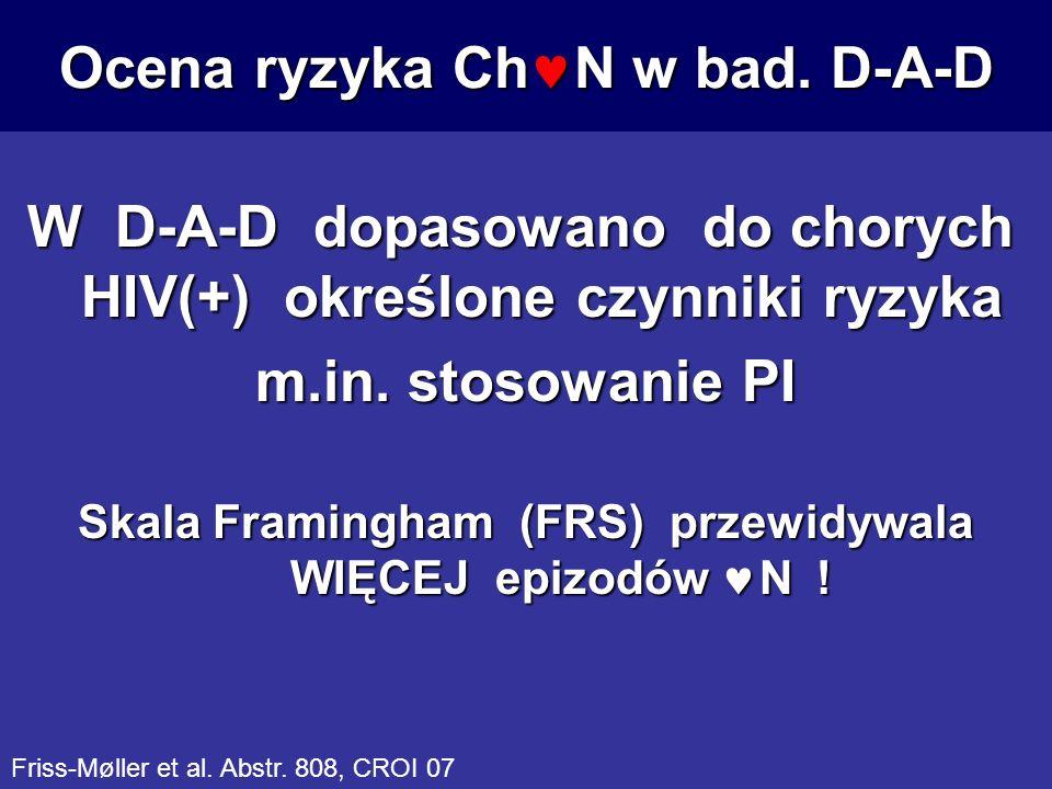 Ocena ryzyka ChN w bad. D-A-D
