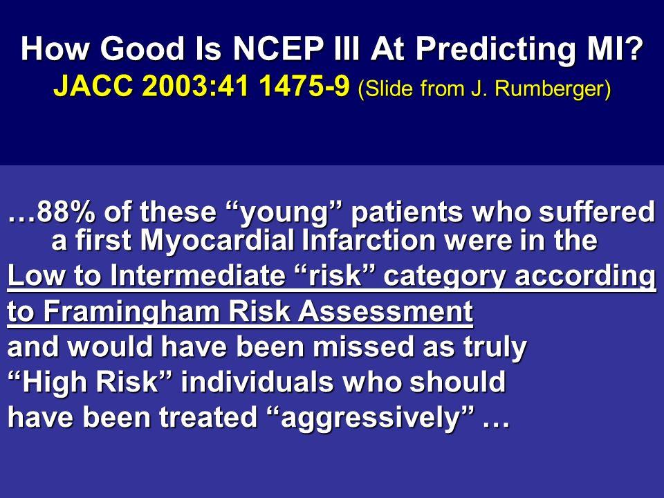 How Good Is NCEP III At Predicting MI