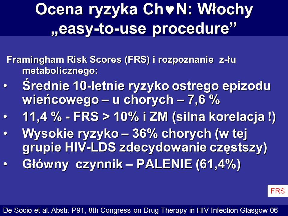 """Ocena ryzyka ChN: Włochy """"easy-to-use procedure"""