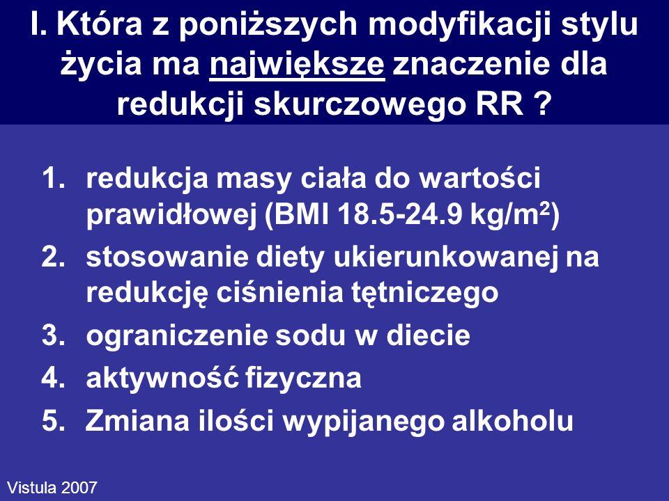 I. Która z poniższych modyfikacji stylu życia ma największe znaczenie dla redukcji skurczowego RR