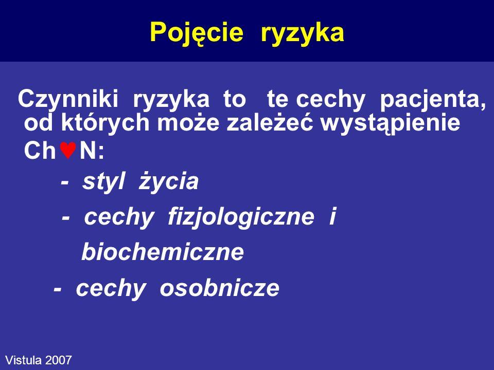 Pojęcie ryzyka - styl życia - cechy fizjologiczne i biochemiczne