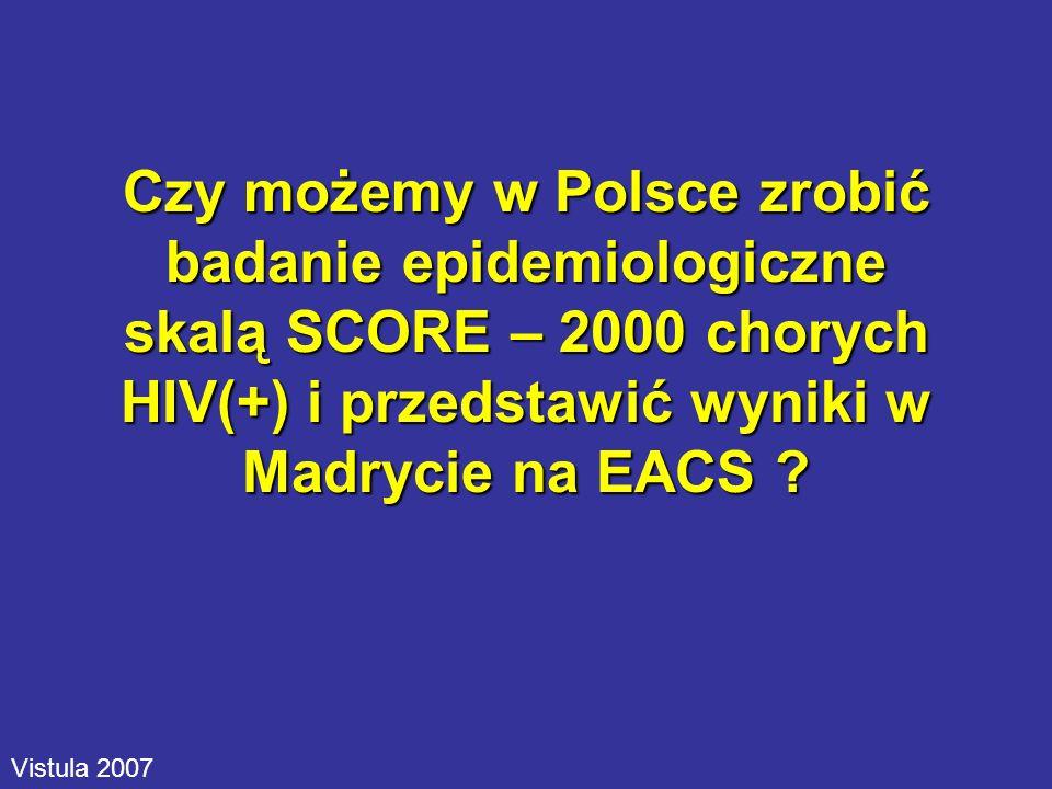 Czy możemy w Polsce zrobić badanie epidemiologiczne skalą SCORE – 2000 chorych HIV(+) i przedstawić wyniki w Madrycie na EACS