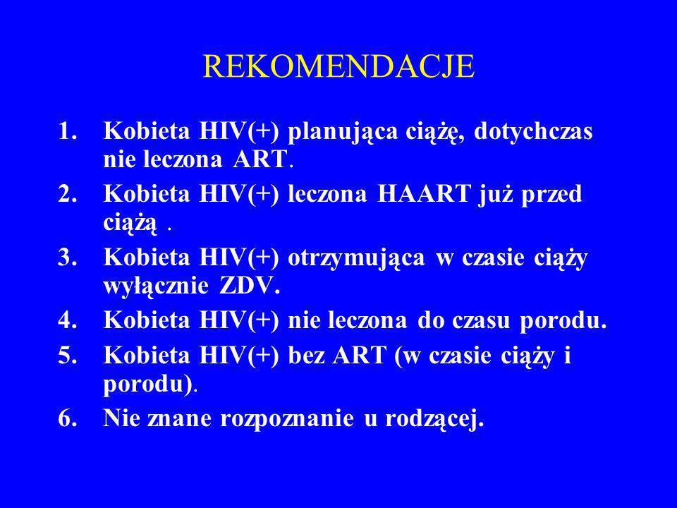 REKOMENDACJEKobieta HIV(+) planująca ciążę, dotychczas nie leczona ART. Kobieta HIV(+) leczona HAART już przed ciążą .