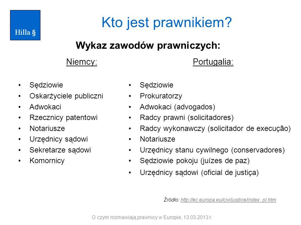 Wykaz zawodów prawniczych: