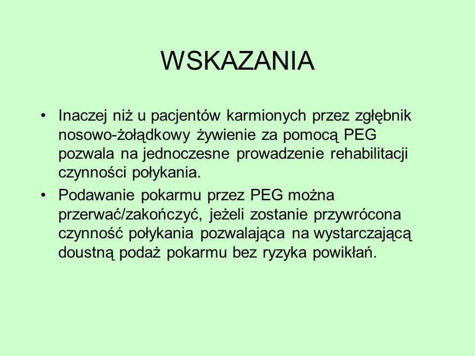 WSKAZANIA