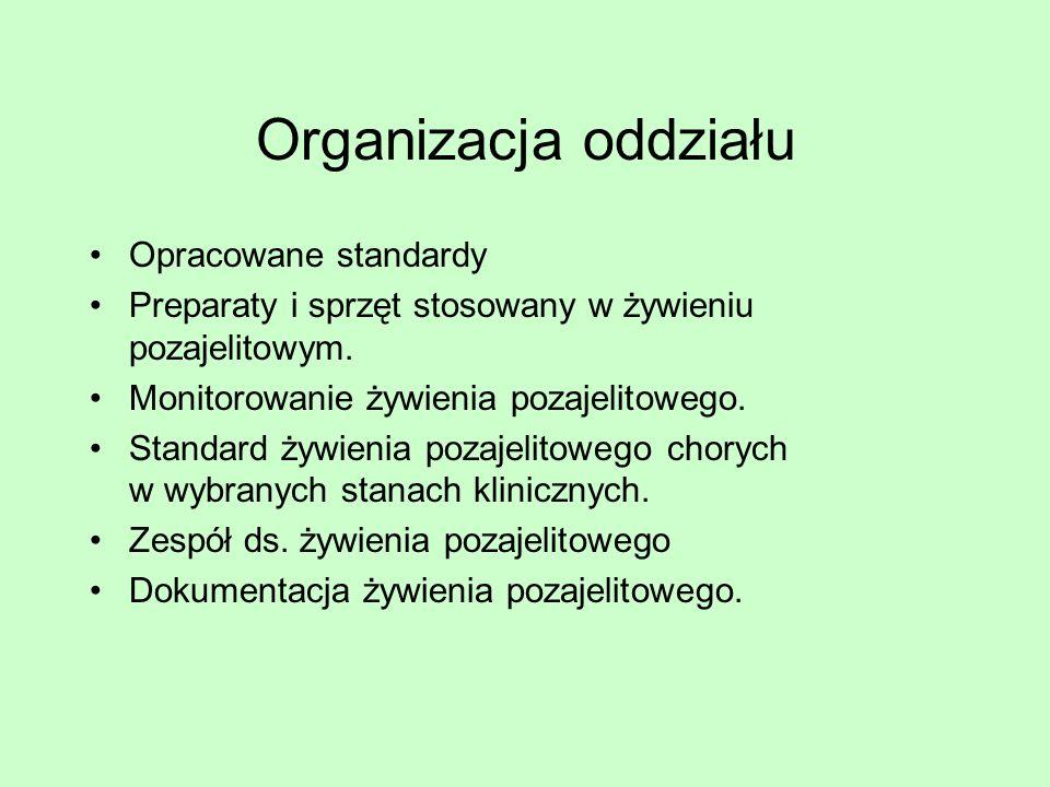 Organizacja oddziału Opracowane standardy
