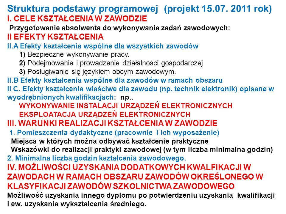 Struktura podstawy programowej (projekt 15.07. 2011 rok)