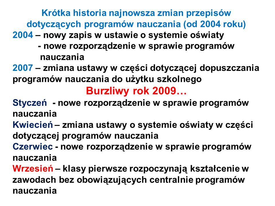Krótka historia najnowsza zmian przepisów dotyczących programów nauczania (od 2004 roku)