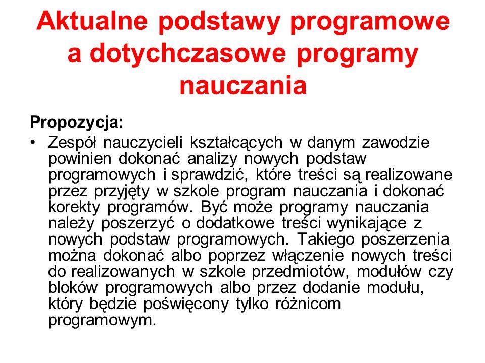 Aktualne podstawy programowe a dotychczasowe programy nauczania