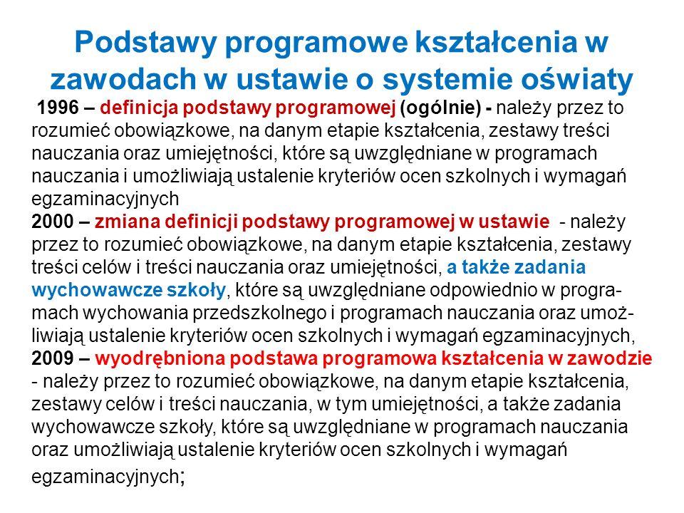 Podstawy programowe kształcenia w zawodach w ustawie o systemie oświaty