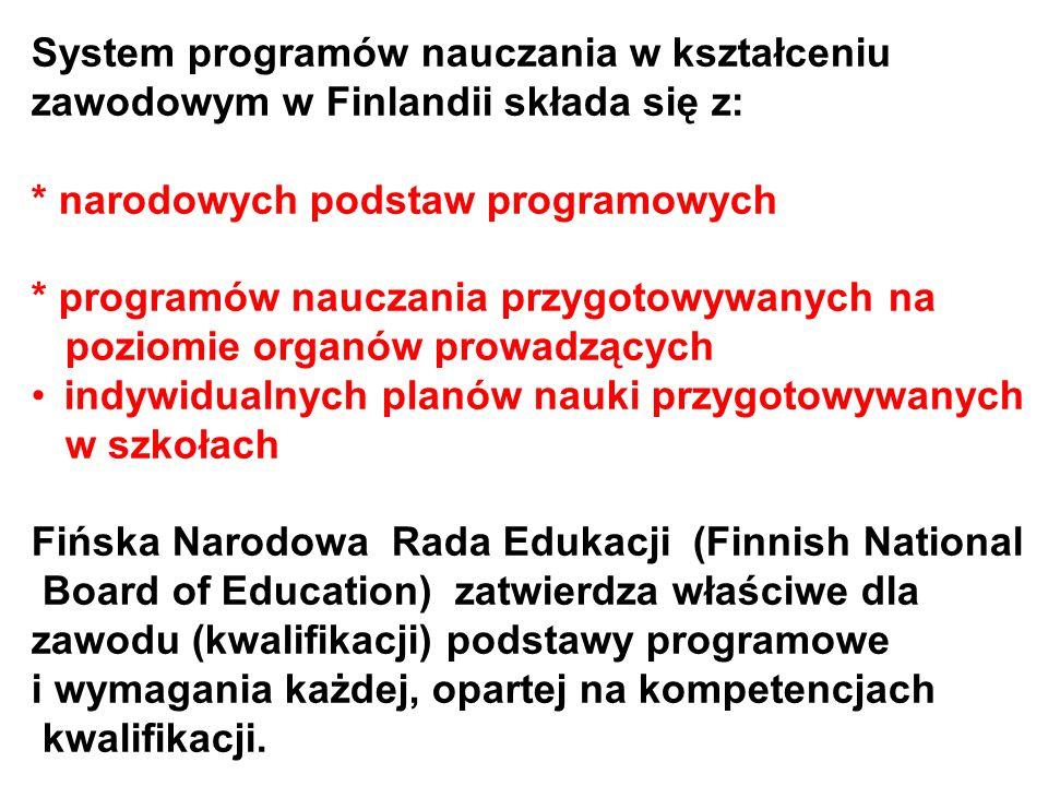 System programów nauczania w kształceniu