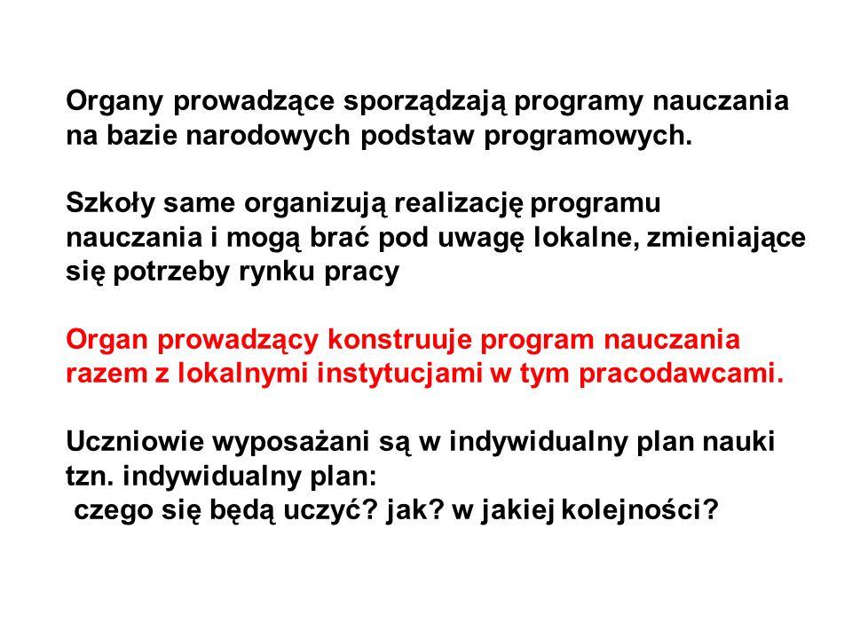 Organy prowadzące sporządzają programy nauczania na bazie narodowych podstaw programowych.