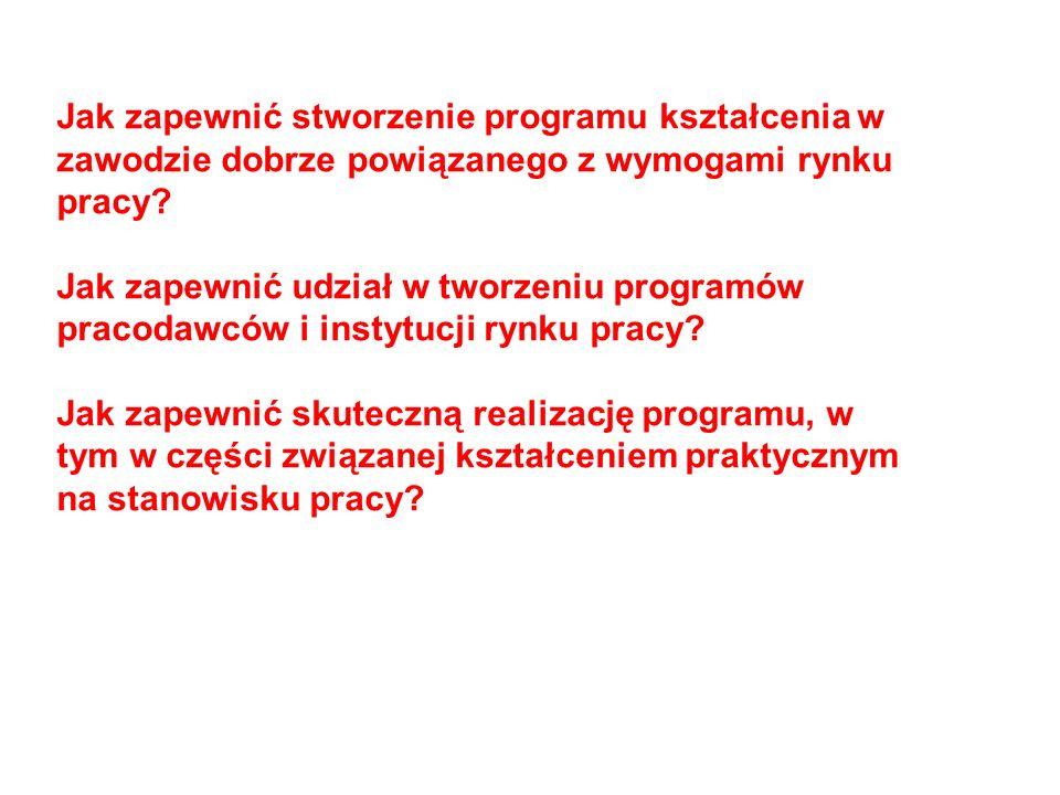 Jak zapewnić stworzenie programu kształcenia w zawodzie dobrze powiązanego z wymogami rynku pracy