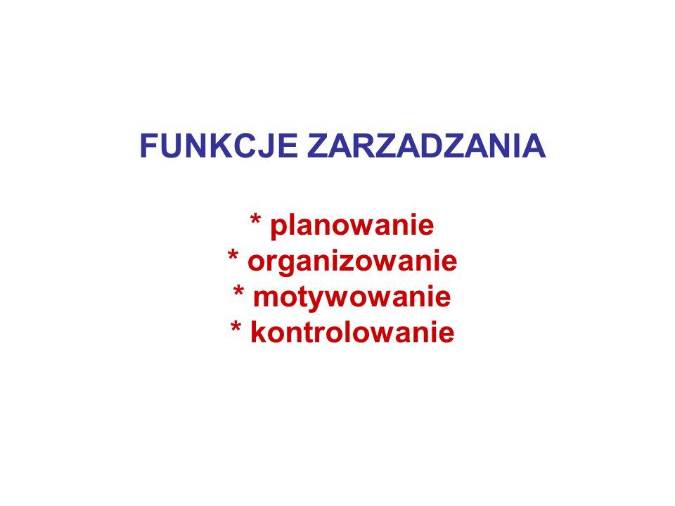 FUNKCJE ZARZADZANIA * planowanie * organizowanie * motywowanie