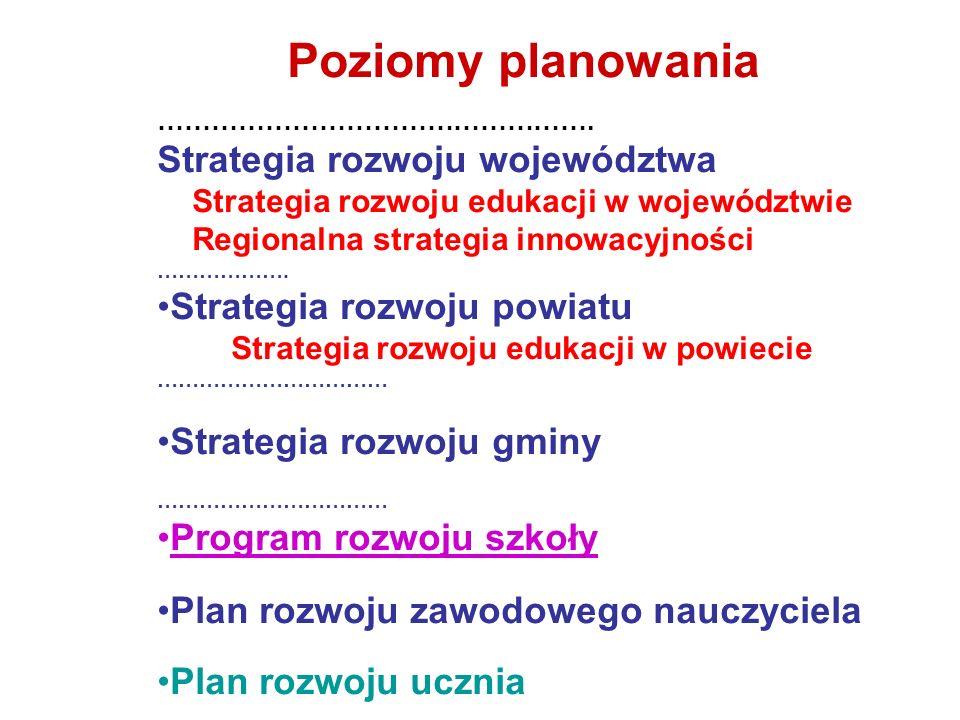 Poziomy planowania Strategia rozwoju województwa