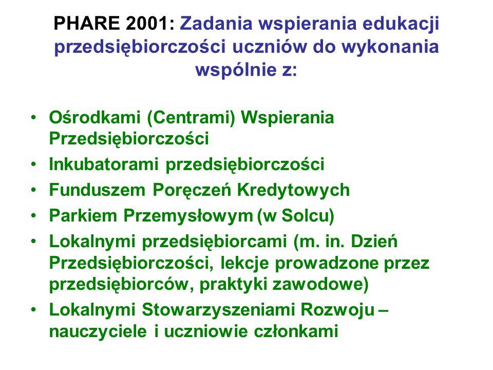 PHARE 2001: Zadania wspierania edukacji przedsiębiorczości uczniów do wykonania wspólnie z: