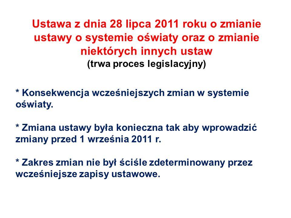 (trwa proces legislacyjny)