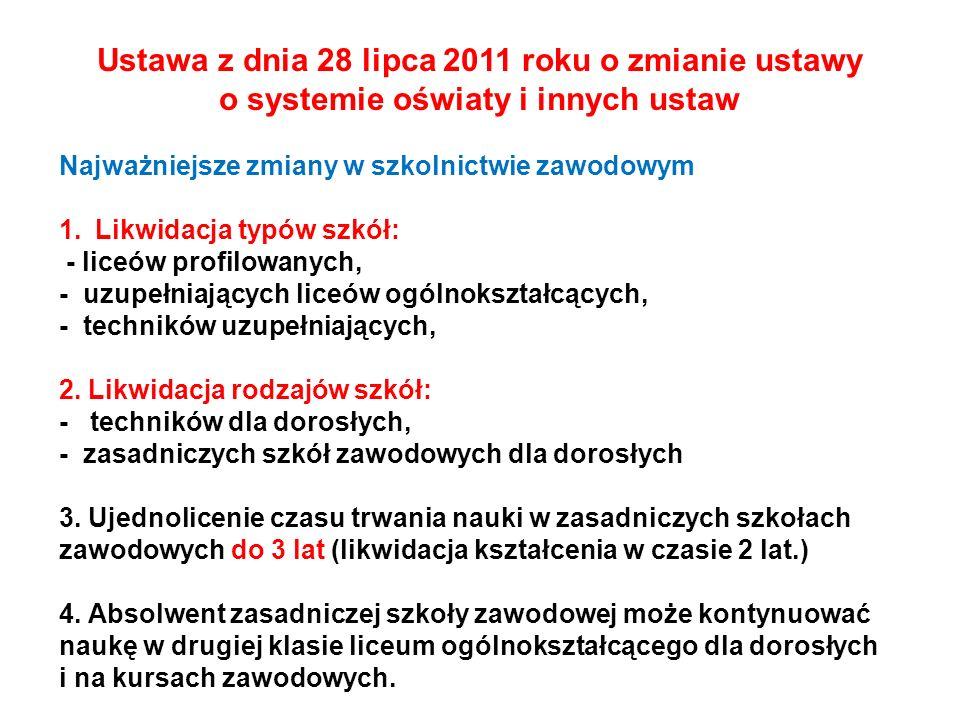 Ustawa z dnia 28 lipca 2011 roku o zmianie ustawy