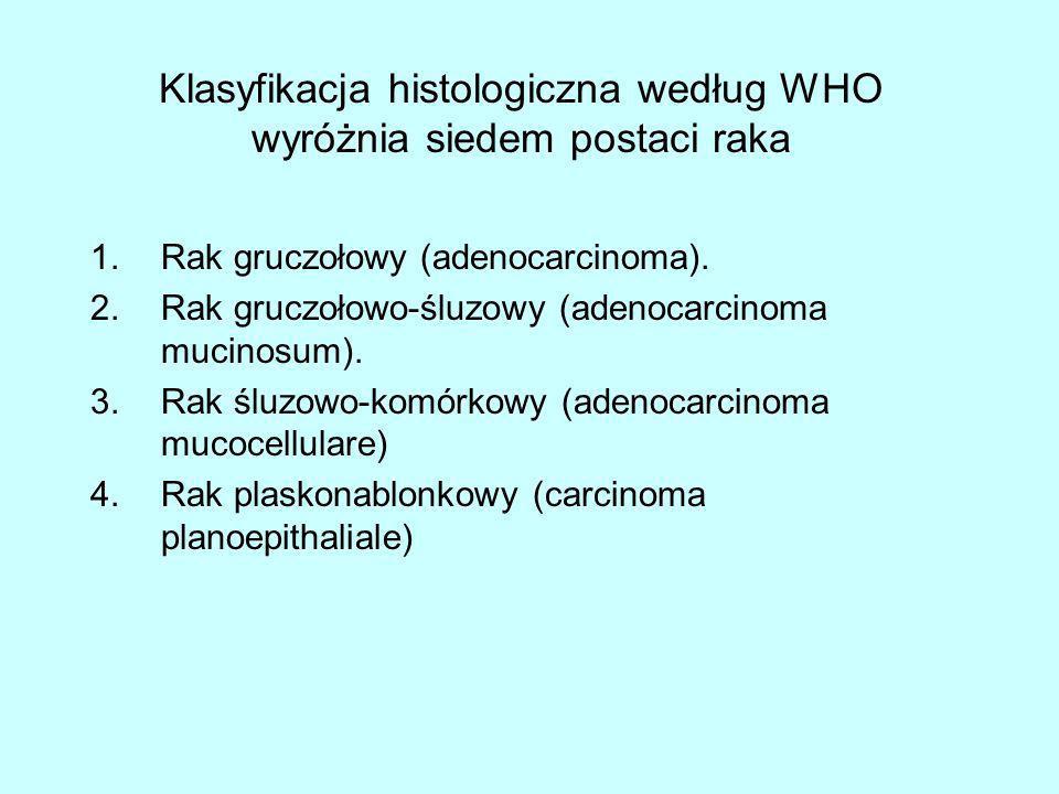 Klasyfikacja histologiczna według WHO wyróżnia siedem postaci raka