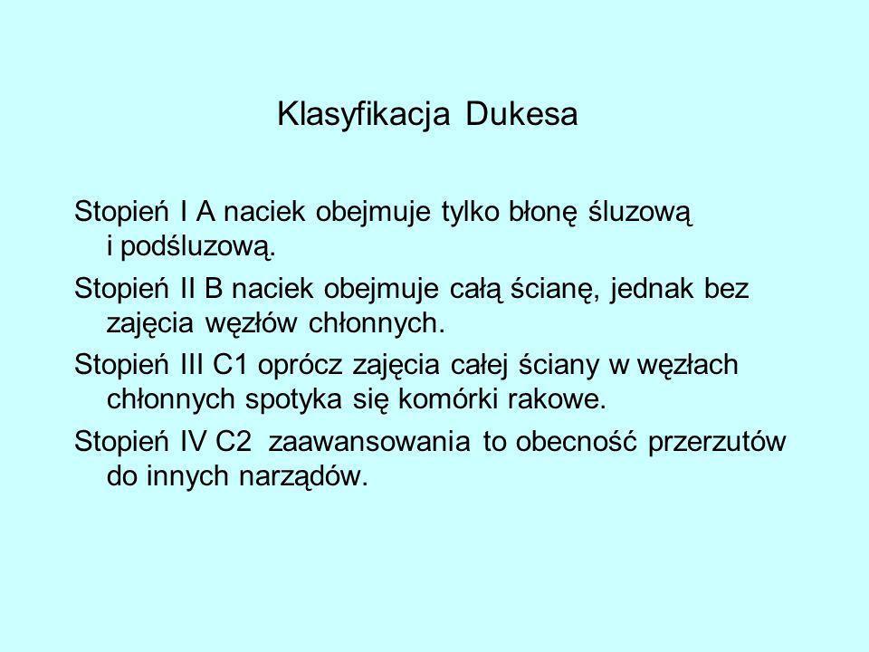 Klasyfikacja DukesaStopień I A naciek obejmuje tylko błonę śluzową i podśluzową.