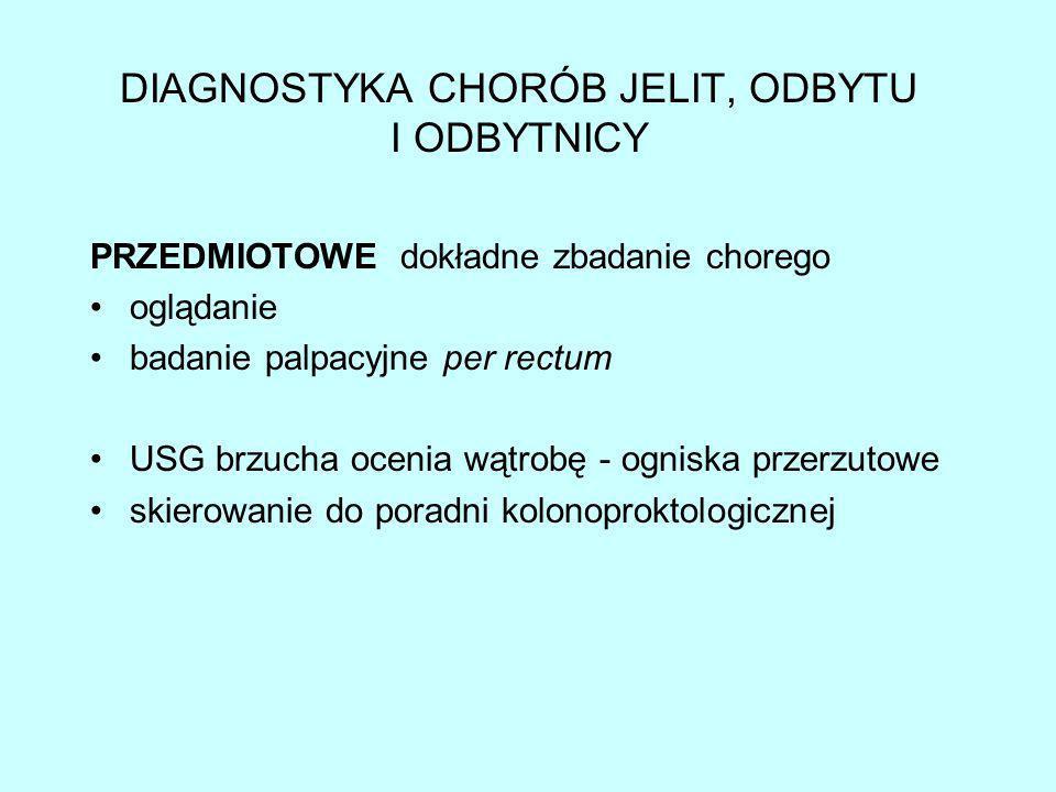 DIAGNOSTYKA CHORÓB JELIT, ODBYTU I ODBYTNICY