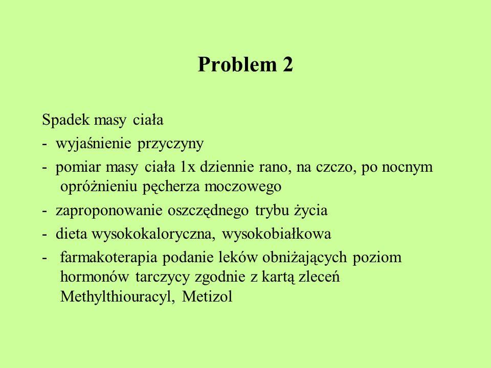 Problem 2 Spadek masy ciała - wyjaśnienie przyczyny