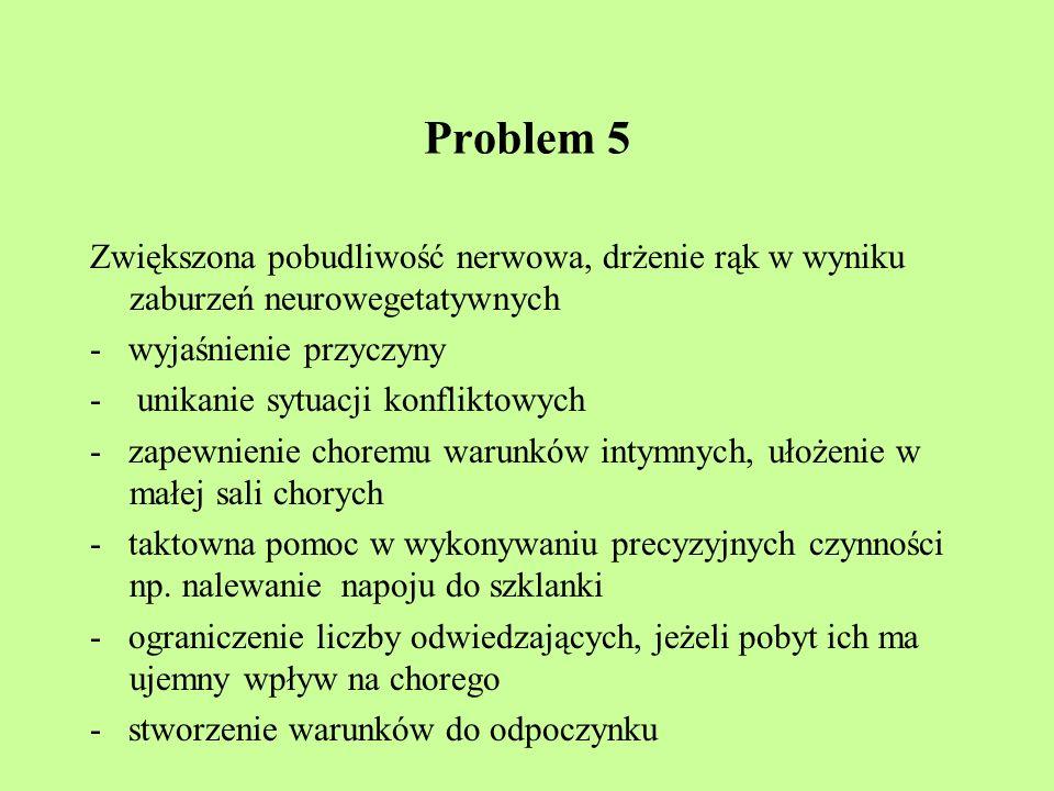Problem 5 Zwiększona pobudliwość nerwowa, drżenie rąk w wyniku zaburzeń neurowegetatywnych. - wyjaśnienie przyczyny.
