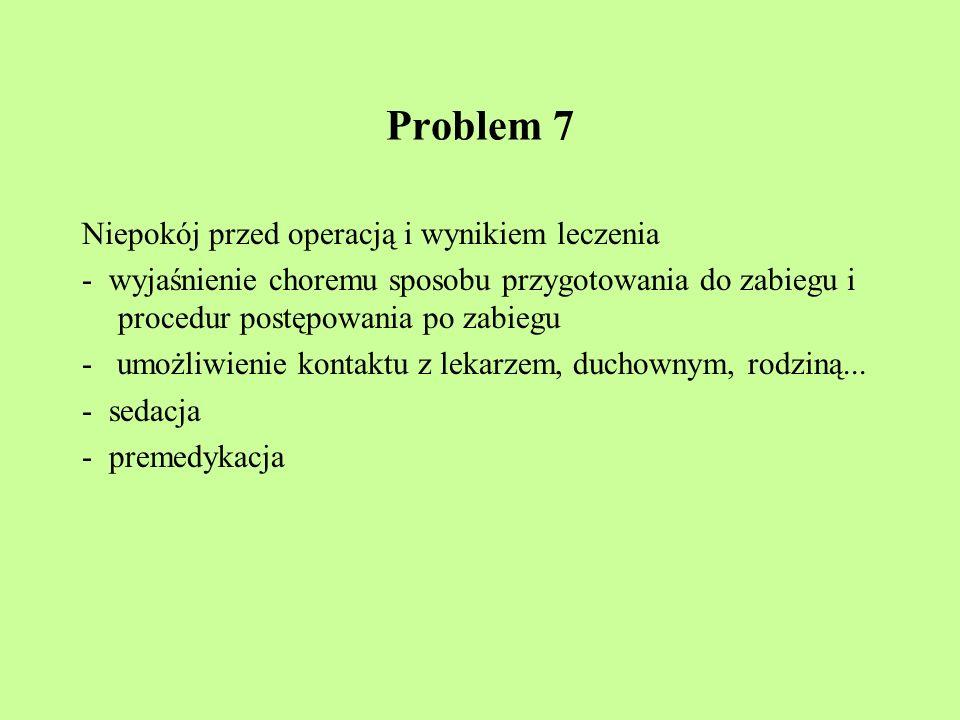 Problem 7 Niepokój przed operacją i wynikiem leczenia