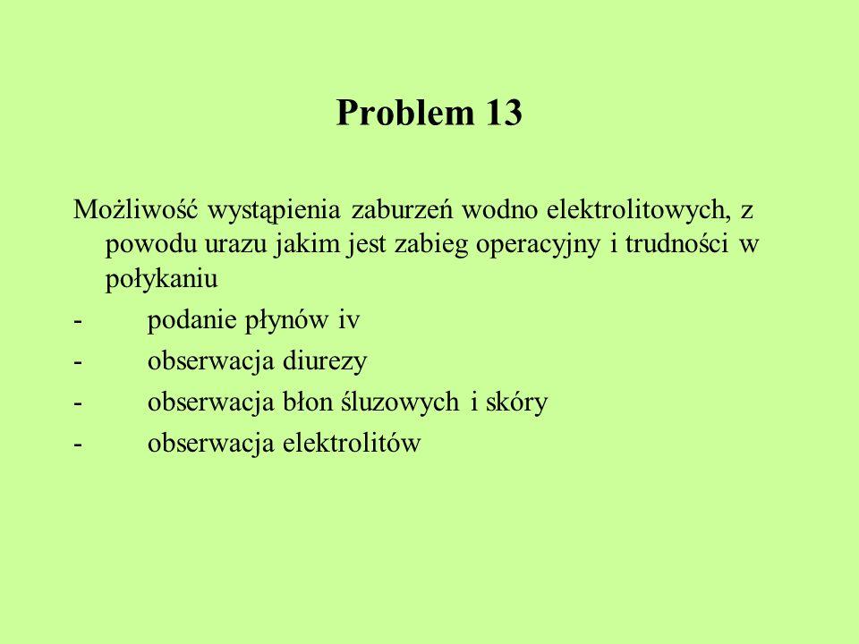 Problem 13 Możliwość wystąpienia zaburzeń wodno elektrolitowych, z powodu urazu jakim jest zabieg operacyjny i trudności w połykaniu.