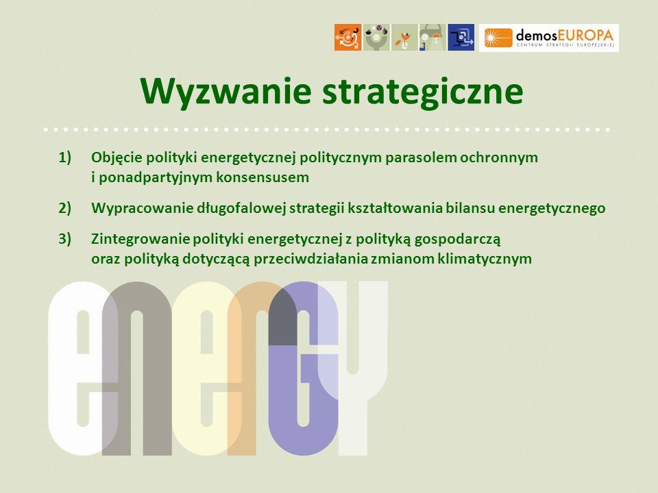 Wyzwanie strategiczne