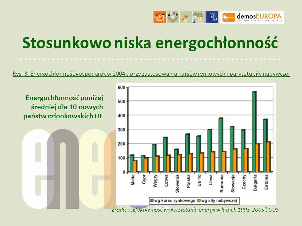 Stosunkowo niska energochłonność