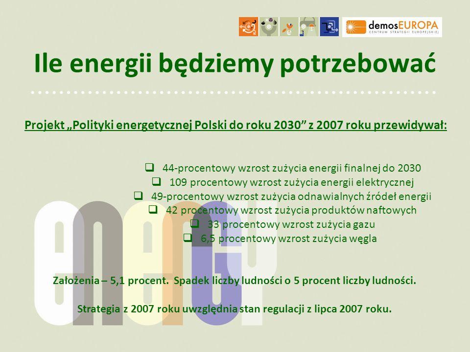 Ile energii będziemy potrzebować