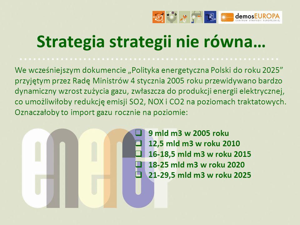 Strategia strategii nie równa…