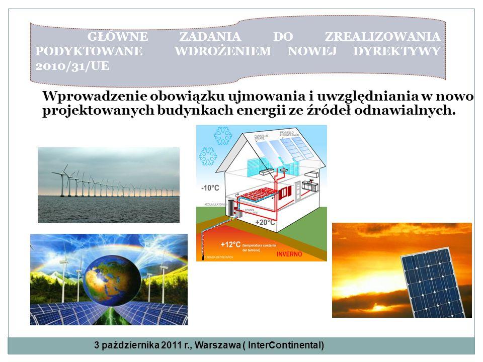 GŁÓWNE ZADANIA DO ZREALIZOWANIA PODYKTOWANE WDROŻENIEM NOWEJ DYREKTYWY 2010/31/UE