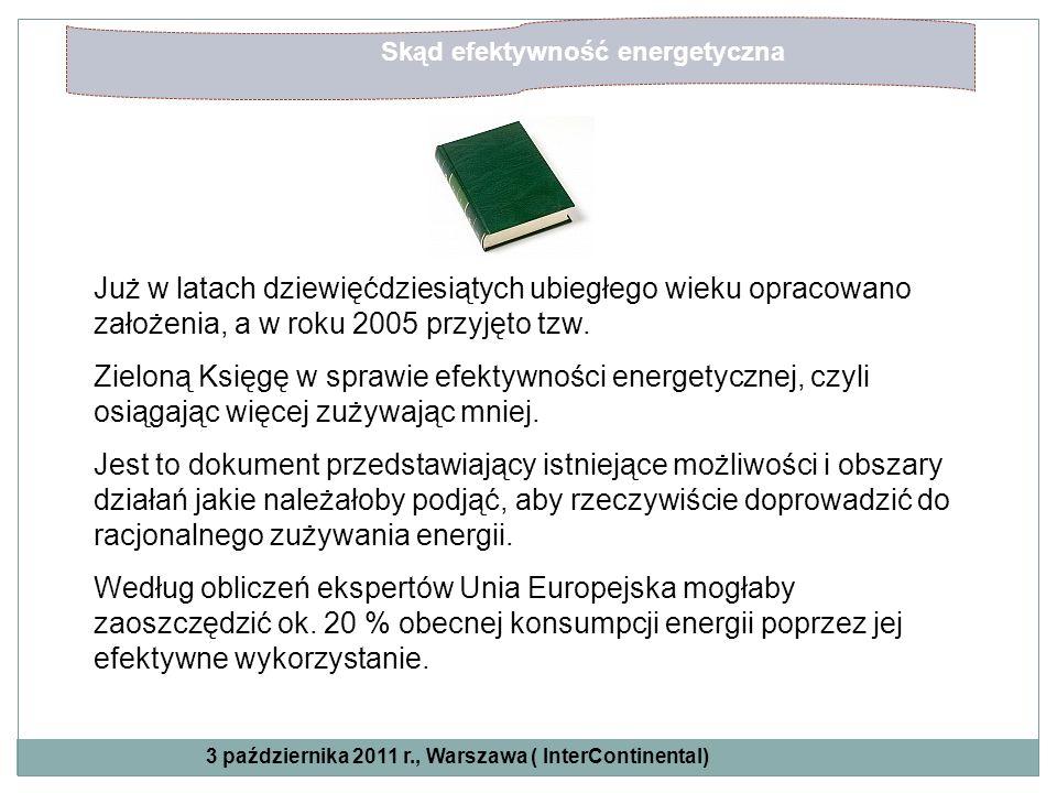 Skąd efektywność energetyczna