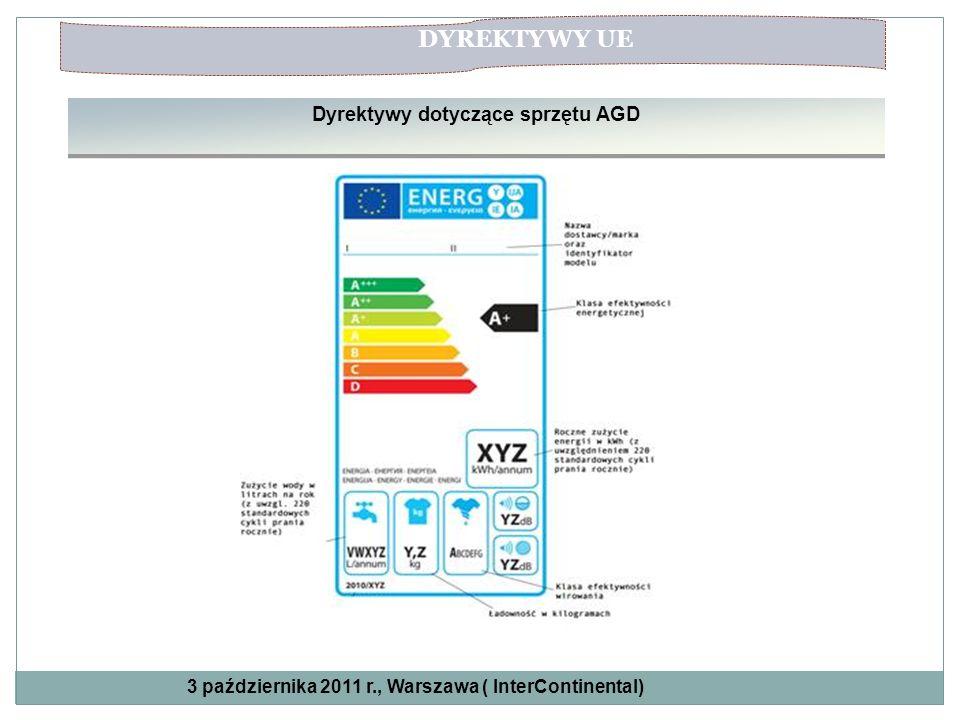 Dyrektywy dotyczące sprzętu AGD
