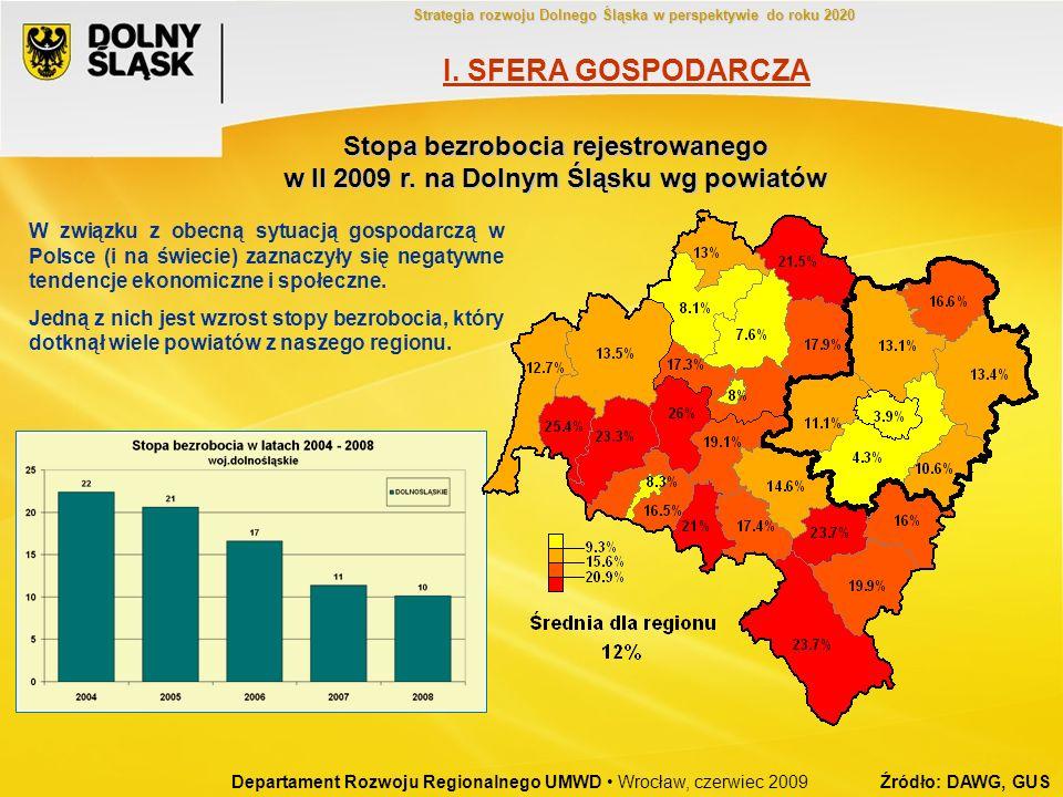 I. SFERA GOSPODARCZA Stopa bezrobocia rejestrowanego