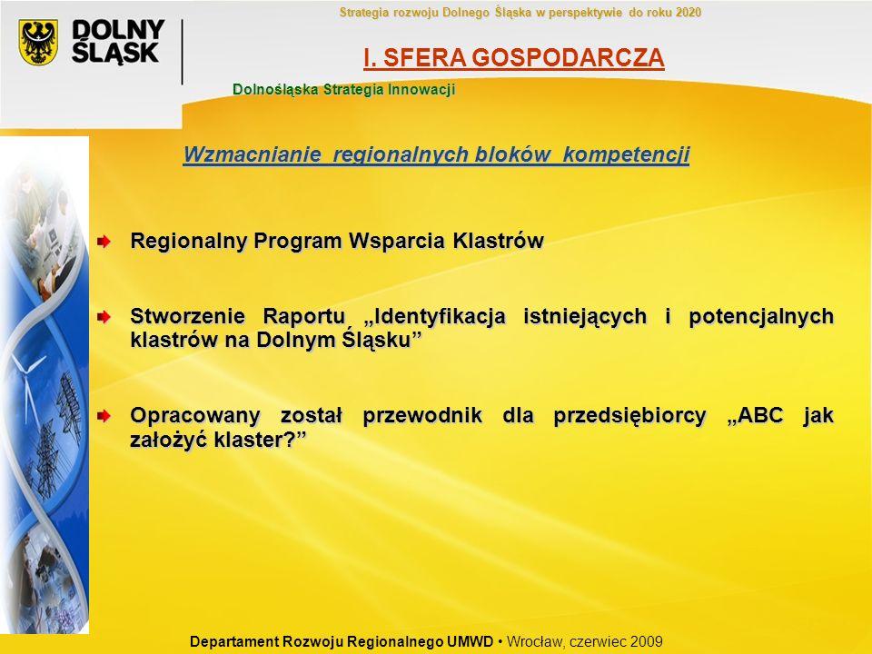 Strategia rozwoju Dolnego Śląska w perspektywie do roku 2020