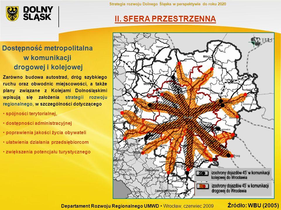 II. SFERA PRZESTRZENNA Dostępność metropolitalna w komunikacji