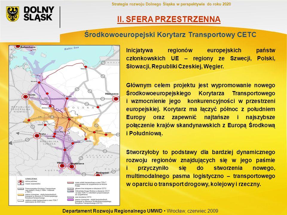 II. SFERA PRZESTRZENNA Środkowoeuropejski Korytarz Transportowy CETC