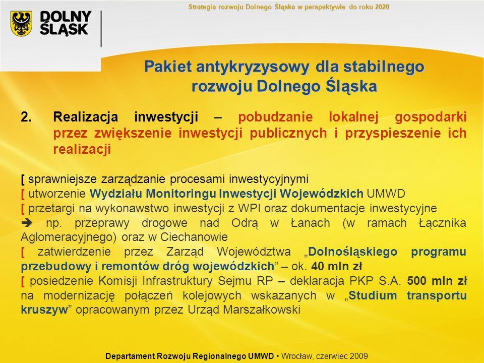 Pakiet antykryzysowy dla stabilnego rozwoju Dolnego Śląska