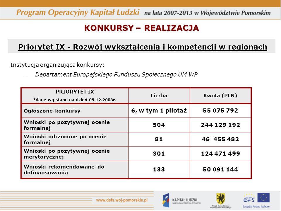 Priorytet IX - Rozwój wykształcenia i kompetencji w regionach