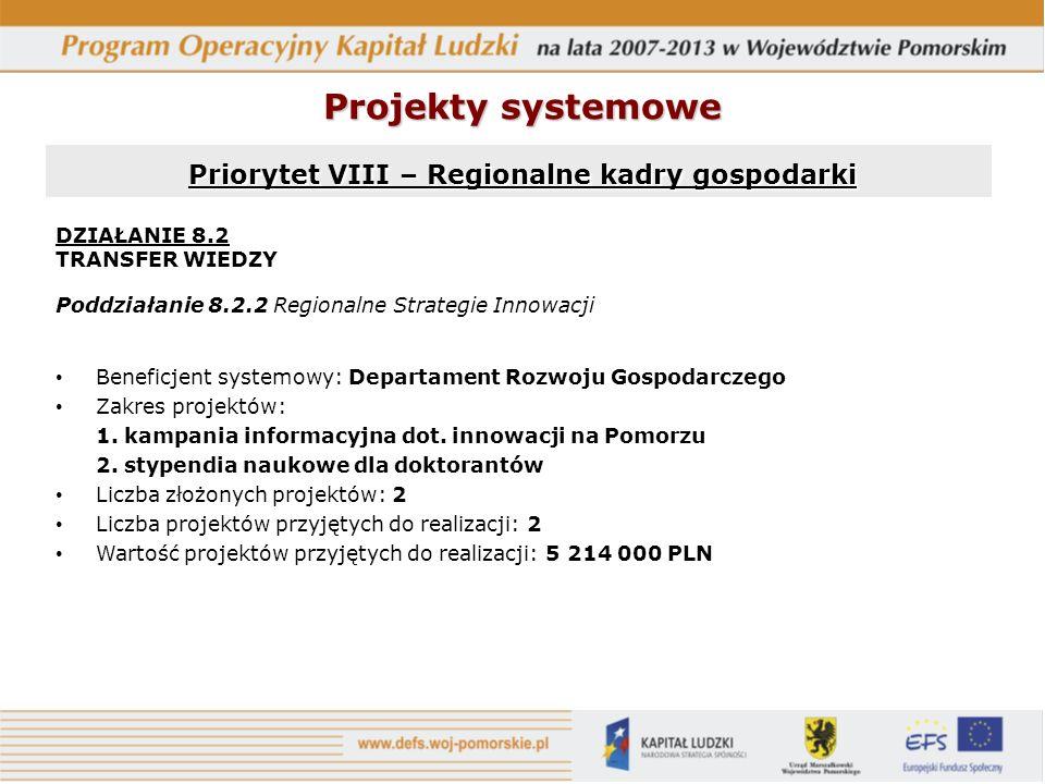 Priorytet VIII – Regionalne kadry gospodarki