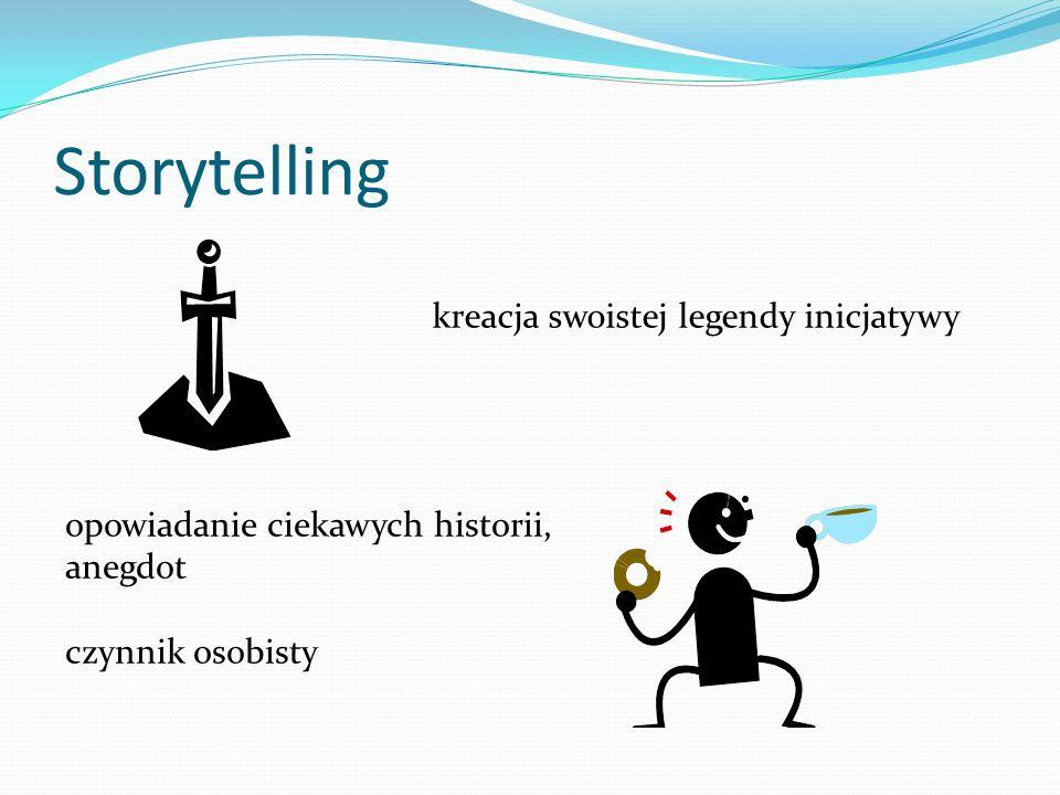 Storytelling kreacja swoistej legendy inicjatywy