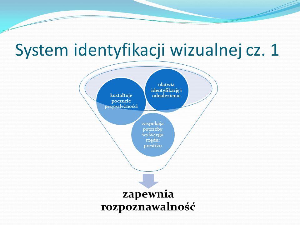 System identyfikacji wizualnej cz. 1