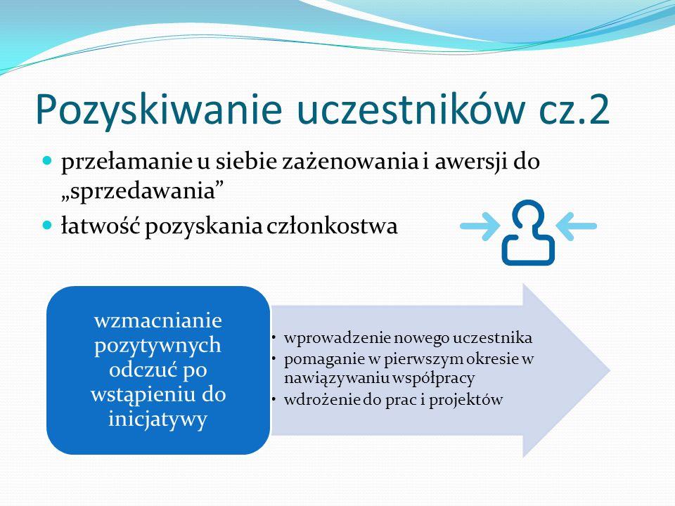 Pozyskiwanie uczestników cz.2