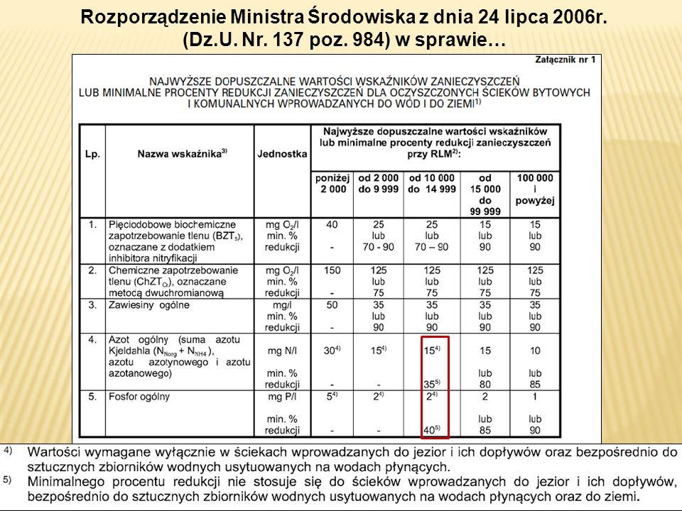 Rozporządzenie Ministra Środowiska z dnia 24 lipca 2006r.