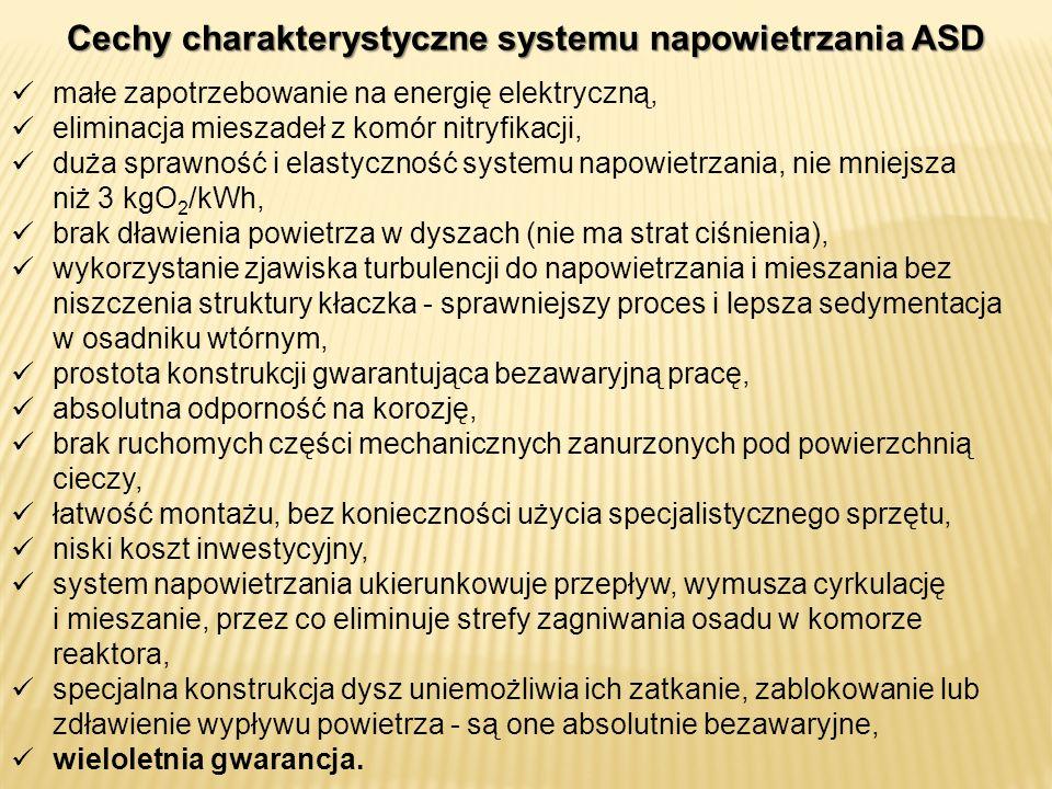 Cechy charakterystyczne systemu napowietrzania ASD