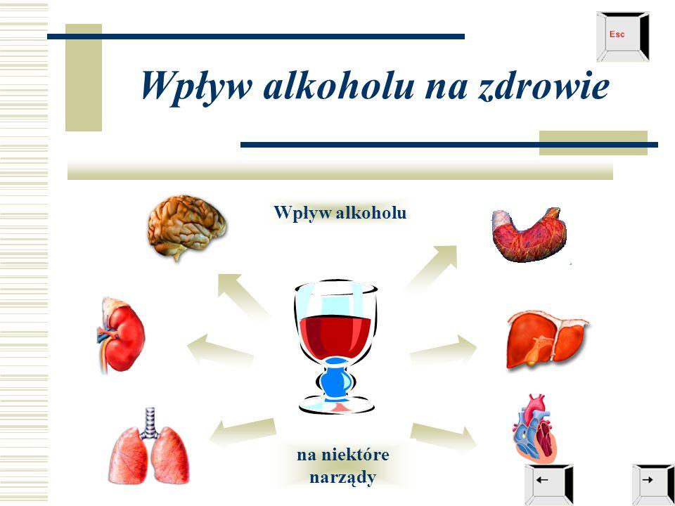 Wpływ alkoholu na zdrowie