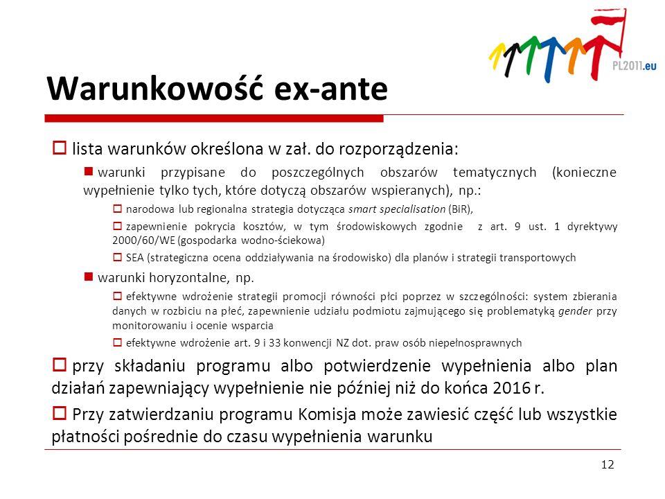 Warunkowość ex-ante lista warunków określona w zał. do rozporządzenia: